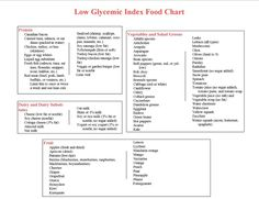 List of low GI foods. Important for someone with PCOS like me.