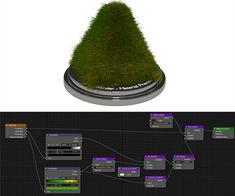Blender 3d, Blender Models, Smoothie Blender, Design 3d, Graphic Design Tips, Animation Reference, 3d Animation, Zbrush, Blender Tutorial