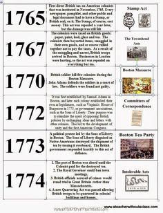 American Revolution War