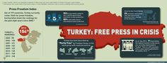 Turkey: free press in crisis