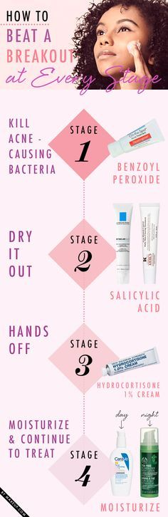 Beauty School: How to Beat a Breakout at Every Stage - makeup.com