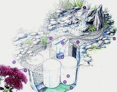 садовый водопад_min