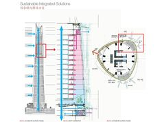 HomeArchitecture Courtesy of Gensler. Case Study: BIM implementation in Shanghai Tower Education Architecture, Concept Architecture, System Architecture, Classical Architecture, List Of Tallest Buildings, Structural Model, Shanghai Tower, Vertical Garden Wall, Old Abandoned Houses