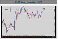 This week in our War Room weekly commentary video we talked about a bearish price action setup that formed on the GBPJPY daily chart. The situation was a bearish rejection candle had formed when the market tested a resistance level during Friday's price movements last week.  This resistance level was actually the top of the larger scale that the GBPJPY has been trapped in the last few months.