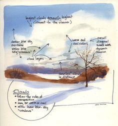 Cathy Johnson's Watercolor Workshop CD by CathyJohnsonArt on Etsy