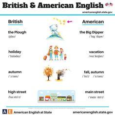 British & American English (7)