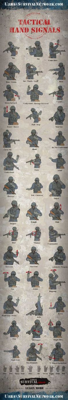 Tactical hand signals - Imgur Survival Skills, Camping Survival, Urban Survival, Survival Kit, Zombie Survival Gear, Survival Gadgets, Survival Hacks, Military Signs, Military Gear