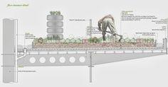 Leticia+de+Navascués+Abad+.+Horticultural+Regeneration+Device+(11).jpg 1.600×836 píxeles
