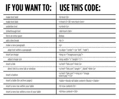 Coding Commands Cheat Sheet