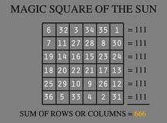 MAGIC SQUARE OF - Magic Sums of 111 and Solar Symbol The Magic Square of having the sum of all its numbers (Sigma adding to… Magic Squares Math, Math Magic, Winning Lottery Numbers, Lotto Numbers, Alchemy Symbols, Math Formulas, Math Projects, Tantra, Sacred Geometry