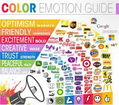 Semiotics also touches on color and how it plays a factor in visual communication for example this photo is describing how certain colors are related to specific emotions. The Psychology of Color in Marketing and Branding Color Emotion Guide E-mail Marketing, Online Marketing, Digital Marketing, Marketing Branding, Marketing Colors, Business Branding, Corporate Logos, Marketing Strategies, Business Marketing