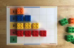 ¡Sumar con ladrillos LEGO es divertido! Mis niños esta semana realizaron una actividad de suma con ladrillos LEGO. Les preparé una actividad para que realizaran ejercicios de suma de una forma diferente y divertida. En la actividad utilizaron dados y …