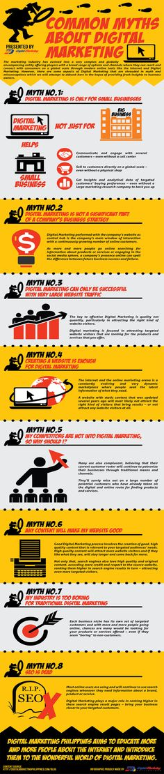 Common Myths About Digital Marketing (Infographic) image Common Myths about Digital Marketing Marketing Guru, Guerilla Marketing, Direct Marketing, Digital Marketing Strategy, Sales And Marketing, Real Estate Marketing, Marketing And Advertising, Internet Marketing, Marketing Presentation