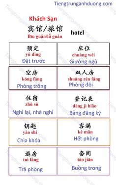 Learn Cantonese, China Language, Japanese Language Learning, Different Styles, Vocabulary, Chinese, Vocabulary Words, Chinese Language