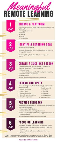 Classroom ideas 250864641732333047 - How to Make the Most of E-Learning Days Teaching Strategies, Learning Resources, Teaching Tips, Teaching Art, Teacher Resources, Instructional Coaching, Instructional Design, Instructional Technology, Instructional Strategies
