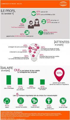 Infographie   Métiers des ressources humaines : que veut la génération Y ?