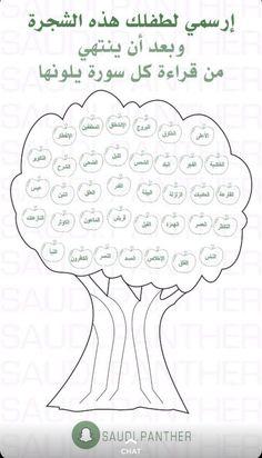Kids Planner, Learn Arabic Alphabet, Book Qoutes, Islam For Kids, Islam Beliefs, Islamic Phrases, Learning Apps, Learn Islam, Islam Facts