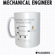 This Mechanical Engineer Workflow Chart Coffee Mug makes for a funny cool gift that speaks of a person's passion for their profession. Don't sweat over the right gift! This mug is beautiful as it is durable; a great gift to give that deserving person. The universal acceptance of a coffee mug as a gift makes it a preferred gift choice, and this mug is an excellent gift for the one you want to celebrate.