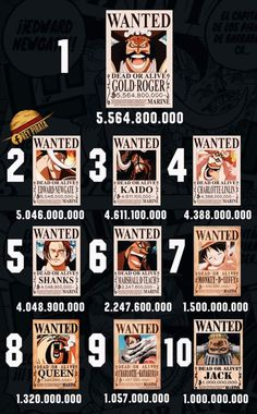 Ranking of the biggest bountys of One Piece One Piece Ace, One Piece Manga, One Piece New World, One Piece Comic, One Piece Fanart, One Piece Images, One Piece Pictures, Tatuagem One Piece, One Piece Bounties