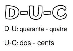Cartell resum de l'ús del guionet en l'escriptura dels nombres.