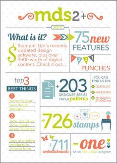 MDS 2+ software infographic. #stampinup #mydigitalstudio