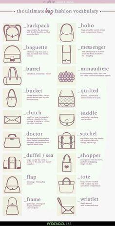 Bag shape guide