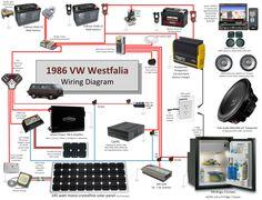 1000 images about vanagon westfalia on pinterest vw. Black Bedroom Furniture Sets. Home Design Ideas