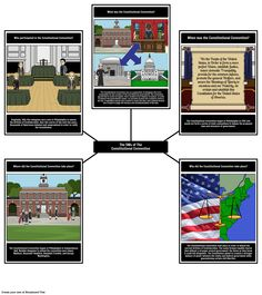 In this activity, students will examine the 5 Ws of the Constitutional Convention using a spider map!  View the full teacher guide here: https://www.pinterest.com/storyboardthat/the-constitutional-convention/
