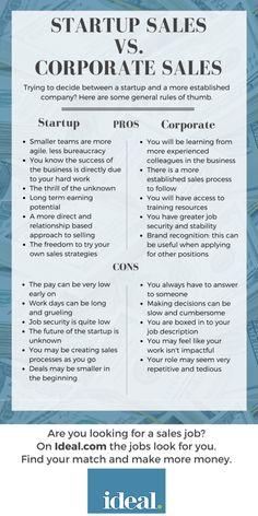 The Great Debate: Startup Sales vs. Corporate Sales | Kayla Kozan | LinkedIn