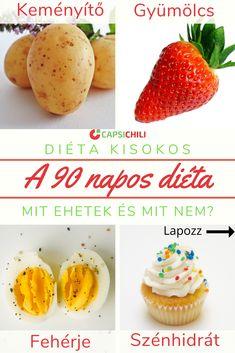 Sokat hallottál már a 90 napos diétáról és kíváncsi vagy, hogyan fogyhatnál vele? Mit ehetsz és mit nem? Szuper lenne egy kész menü? Mindezt megkapod a blogból, kattints a LINKRE: Cereal, Muffin, Breakfast, Food, Morning Coffee, Essen, Muffins, Meals, Cupcakes