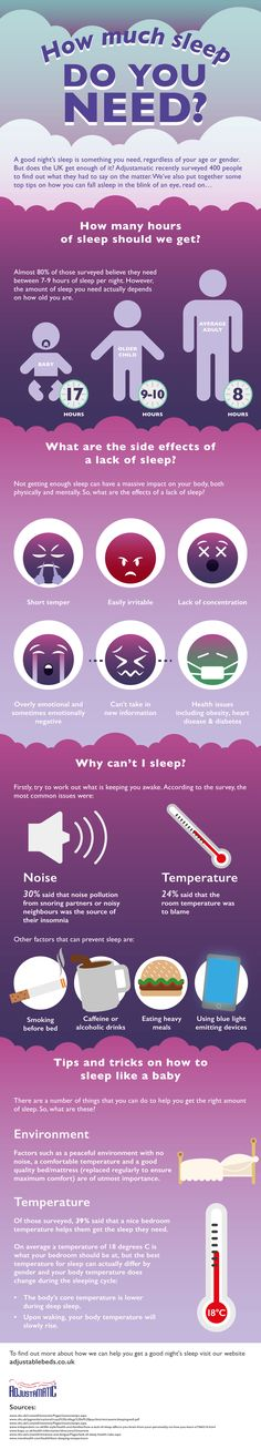 How much sleep do you need? Top tips for getting a good night's sleep | www.clarinabeauty.com