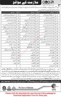 Pakistan Railway Application Form 2015 Pdf