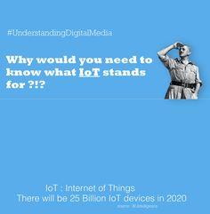 #UnderstandingDigitalMedia What Is Digital, Digital Media, Need To Know, Digital Marketing, Memes, Meme