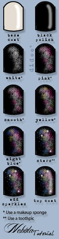 Step-by-step demo on how to create you own galaxy/nebula nails! Nail art, tutorial, DIY, nail polish.