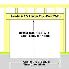 8x7 garage doorInspiring House Plans Ideas with Underground Garage Design