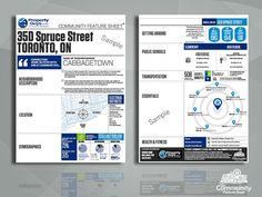The Community Feature Sheet® for Real Estate Marketing and Realtors Real Estate Companies, Real Estate Marketing, Fitness Facilities, New Brunswick, Home Buying, Open House, Infographics, Insight, The Neighbourhood