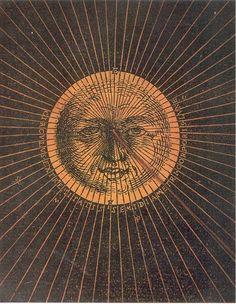 Astronomicum Caesarium, 1540 - Petrus Apianus (1495-1552)
