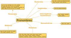 Pronombres Posesivos Aleman - Resultados de Yahoo España en la búsqueda de imágenes Chart, Map, Search, Image Search, Location Map, Searching, Maps