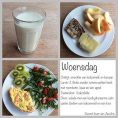 Dag menu: puur, bewust, gezond! Sugar Detox, Lchf, Kiwi, Smoothie, Low Carb, Smoothies, Low Carb Recipes