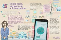 5 in 5 Storymap: Buying Local Will Beat Online | Flickr - Photo Sharing!