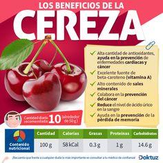 Beneficios de la cereza. https://doktuz.com/wikidoks/prevencion