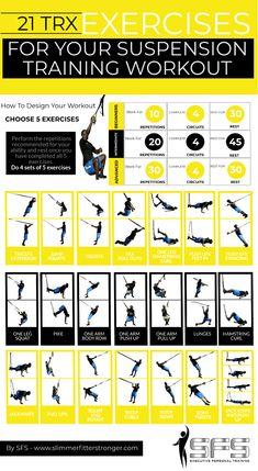 TRX Exercises - 21 Suspension Training Exercises Best trx exercises for men and women. These TRX exercises can be done at home , outside or in a gym. TRX exercises are both an easy and effective way to tone your body. Suspension Training, Suspension Workout, Trx Suspension Trainer, Trx Full Body Workout, Ab Workout At Home, At Home Workouts, Ab Workouts, Trx Workout Routine, Trx Workout Plan