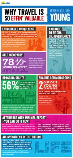 @Contiki #infographic - Why #travel is so 'effin valuable when you're young.