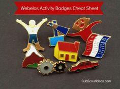 "Webelos Activity Badges ""Cheat Sheets"" - Cub Scout Ideas"