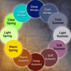 Seasonal Color Wheel via Leave Me to My Projects Blog