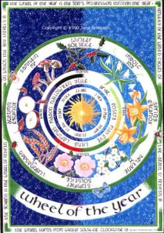 The annual cycle as artistically interpreted by Jane Brideson in 1999