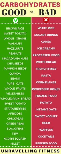Good carbohydrate and bad carbohydrate list carbohydrates 30 Awesome Ways to Lose Belly Fat Naturally in a Week Without Exercise - Unravelling Fitness Diet Food To Lose Weight, Healthy Weight Loss, How To Lose Weight Fast, Losing Weight Food Plan, Best Food For Weight Loss, Weight Loss Foods, Healthy Breakfast For Weight Loss, Weight Gain, Bad Carbohydrates