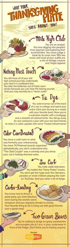 Here are the seven types of Thanksgiving dinner guests, categorized by plate