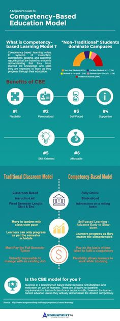 Competency based learning model http://www.assignmenthelp.net/blog/ #elearning #educationtechnology #blendedlearning