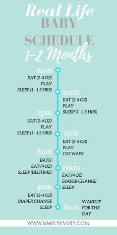 real life baby schedule one month to two months one month old two month old parenting mom life sleep schedule baby schedule baby routine baby sleep Baby Sleep Routine, Baby Sleep Schedule, Baby Routines, Sleeping Schedule For Baby, Schedule For Newborn, Baby Wise Schedule, Infant Feeding Schedule, Nursing Schedule, Baby Tips